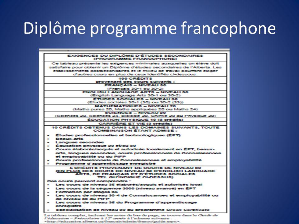 Diplôme programme francophone