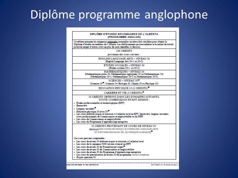 Diplôme programme anglophone
