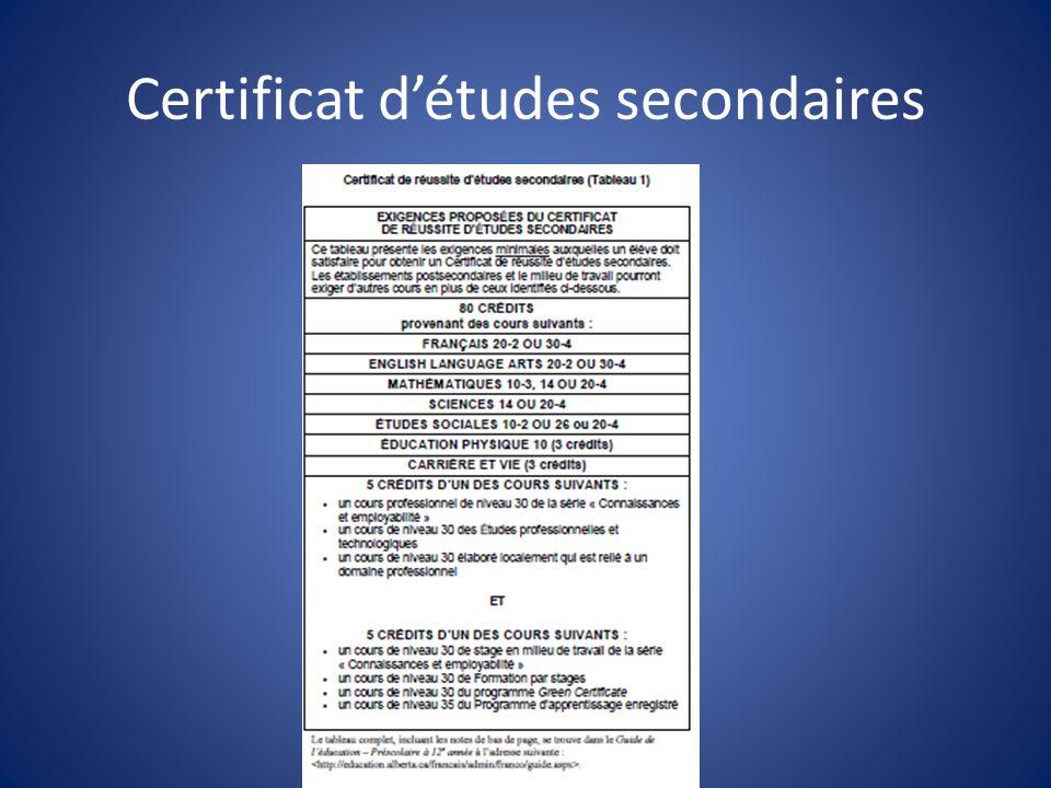 Certificat d'études secondaires