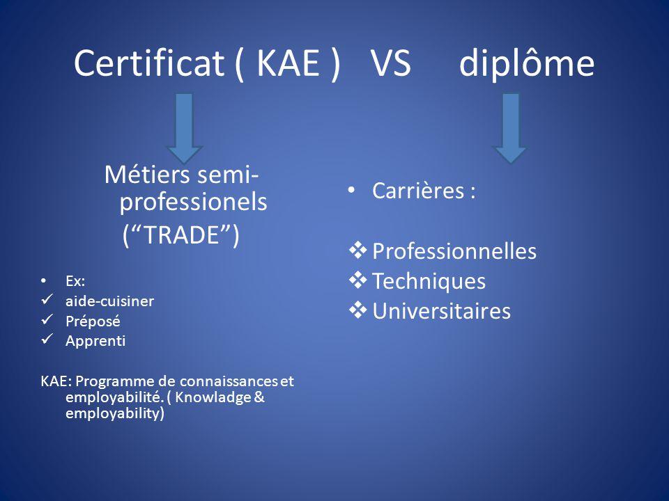 """Certificat ( KAE ) VS diplôme Métiers semi- professionels (""""TRADE"""") Ex: aide-cuisiner Préposé Apprenti KAE: Programme de connaissances et employabilit"""