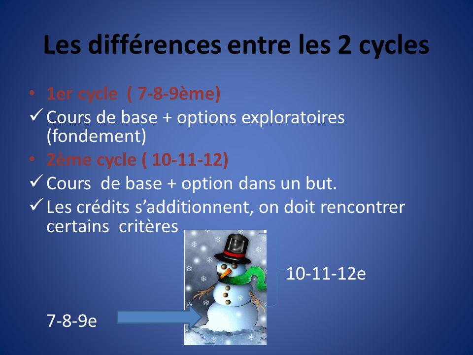 Les différences entre les 2 cycles 1er cycle ( 7-8-9ème) Cours de base + options exploratoires (fondement) 2ème cycle ( 10-11-12) Cours de base + opti