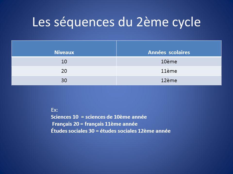 Les séquences du 2ème cycle NiveauxAnnées scolaires 1010ème 2011ème 3012ème Ex: Sciences 10 = sciences de 10ème année Français 20 = français 11ème ann