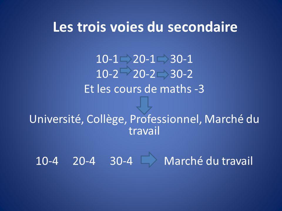 Les trois voies du secondaire 10-1 20-1 30-1 10-2 20-2 30-2 Et les cours de maths -3 Université, Collège, Professionnel, Marché du travail 10-4 20-4 3