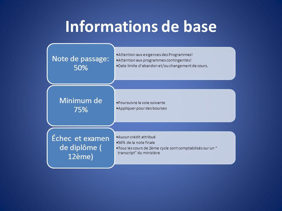 Informations de base Attention aux exigences des Programmes! Attention aux programmes contingentés! Date limite d'abandon et/ou changement de cours. N