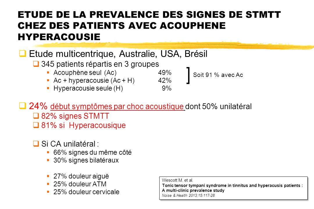 ETUDE DE LA PREVALENCE DES SIGNES DE STMTT CHEZ DES PATIENTS AVEC ACOUPHENE HYPERACOUSIE  Etude multicentrique, Australie, USA, Brésil  345 patients