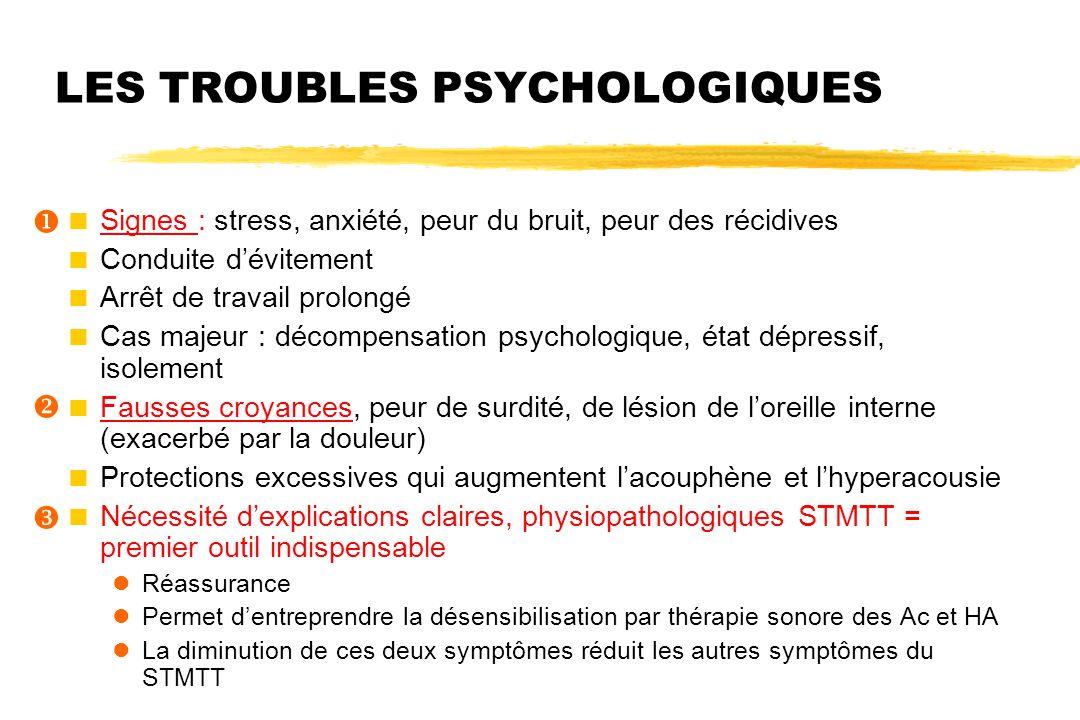 LES TROUBLES PSYCHOLOGIQUES  Signes : stress, anxiété, peur du bruit, peur des récidives  Conduite d'évitement  Arrêt de travail prolongé  Cas maj