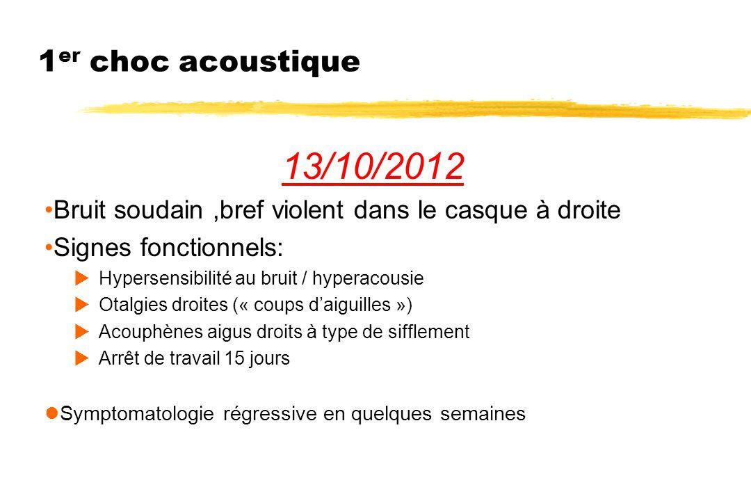 1 er choc acoustique 13/10/2012 Bruit soudain,bref violent dans le casque à droite Signes fonctionnels:  Hypersensibilité au bruit / hyperacousie  O