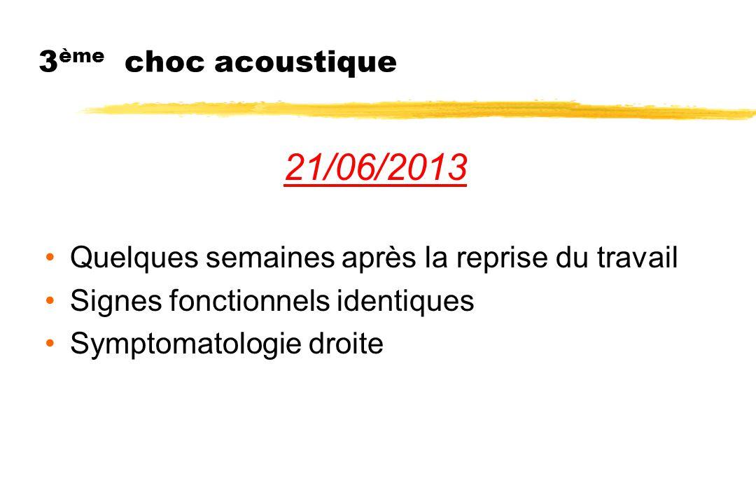 3 ème choc acoustique 21/06/2013 Quelques semaines après la reprise du travail Signes fonctionnels identiques Symptomatologie droite