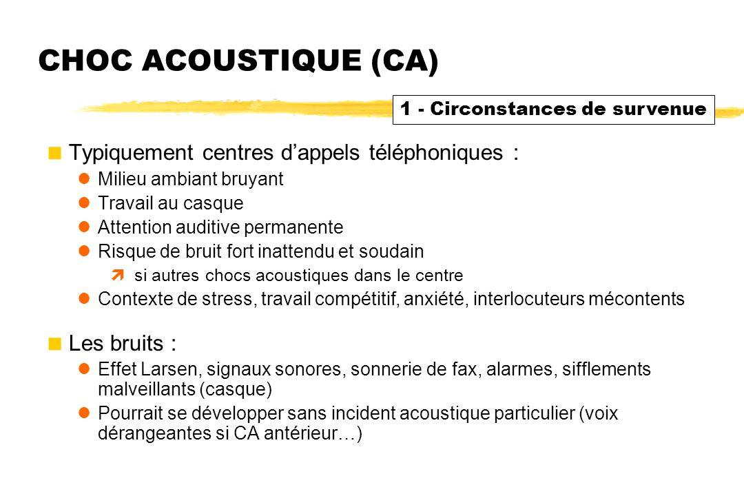 CHOC ACOUSTIQUE (CA)  Typiquement centres d'appels téléphoniques : Milieu ambiant bruyant Travail au casque Attention auditive permanente Risque de b