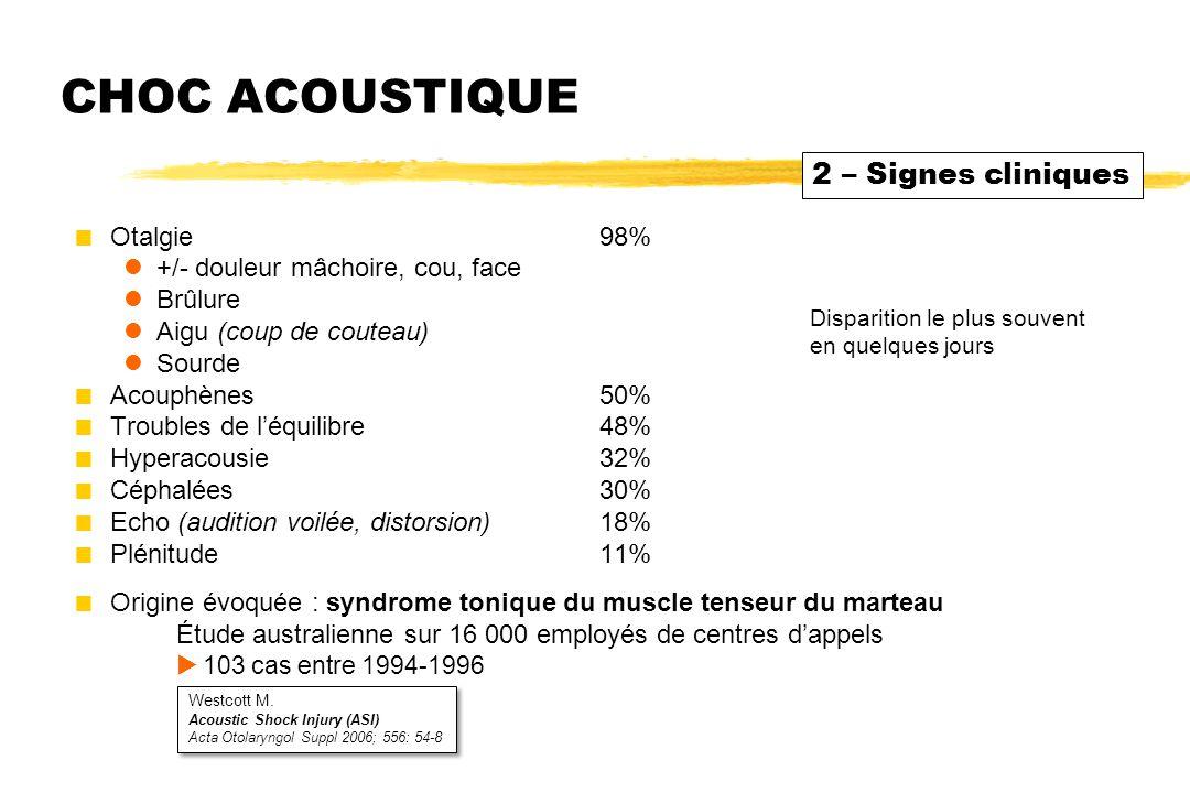 CHOC ACOUSTIQUE  Otalgie 98% +/- douleur mâchoire, cou, face Brûlure Aigu (coup de couteau) Sourde  Acouphènes50%  Troubles de l'équilibre48%  Hyp