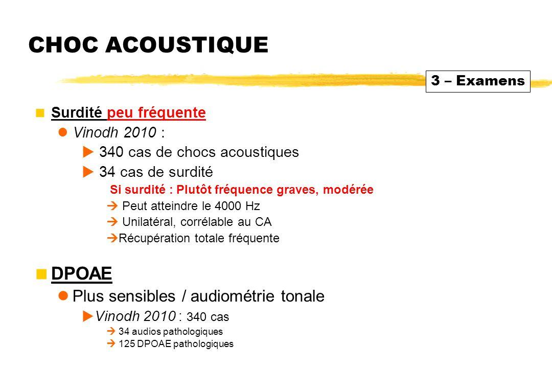 Audiogramme et seuils d'inconforts