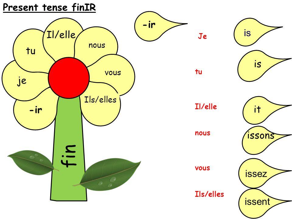 - i r fin -ir is it issons issez je tu Il/elle nous vous Ils/elles Present tense finIR Je tu Il/elle nous vous Ils/elles issent