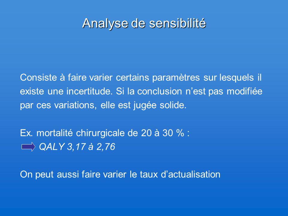 Analyse de sensibilité Consiste à faire varier certains paramètres sur lesquels il existe une incertitude. Si la conclusion n'est pas modifiée par ces
