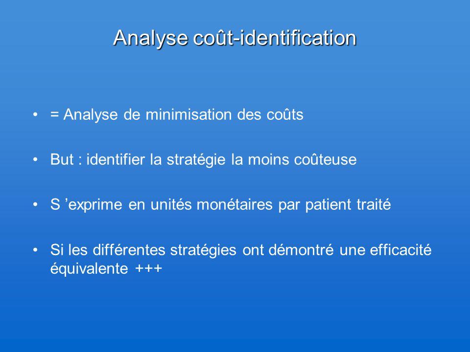 Analyse coût-identification = Analyse de minimisation des coûts But : identifier la stratégie la moins coûteuse S 'exprime en unités monétaires par patient traité Si les différentes stratégies ont démontré une efficacité équivalente +++