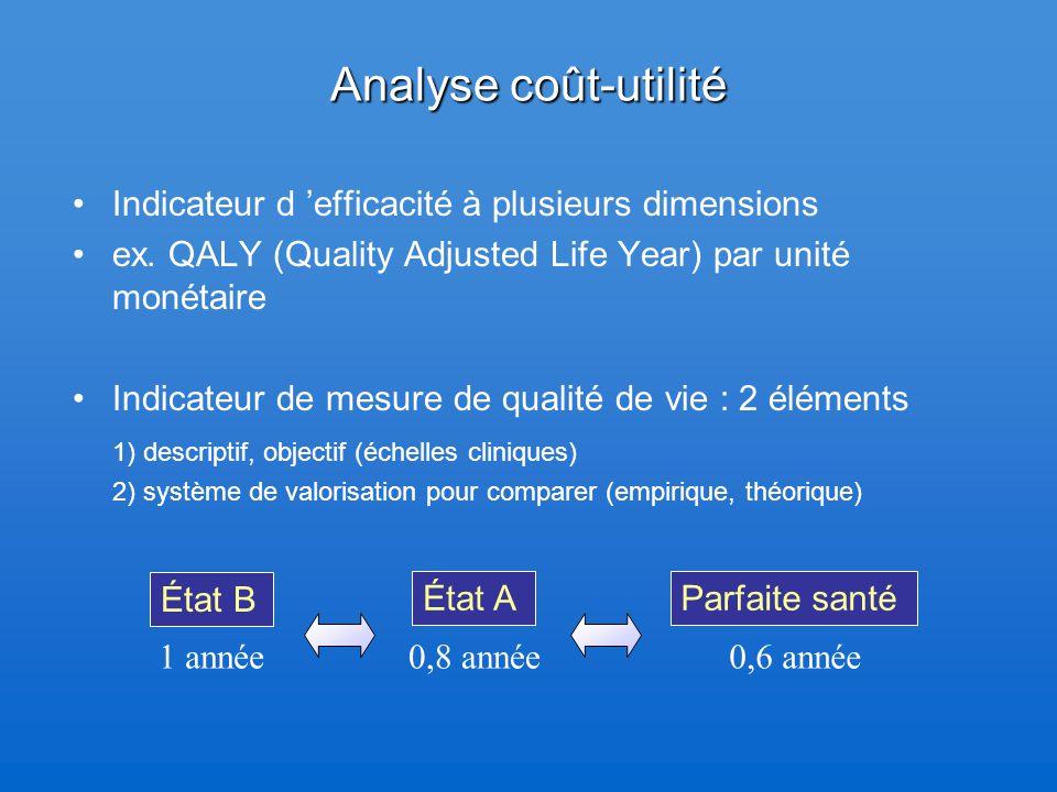 Analyse coût-utilité Indicateur d 'efficacité à plusieurs dimensions ex. QALY (Quality Adjusted Life Year) par unité monétaire Indicateur de mesure de