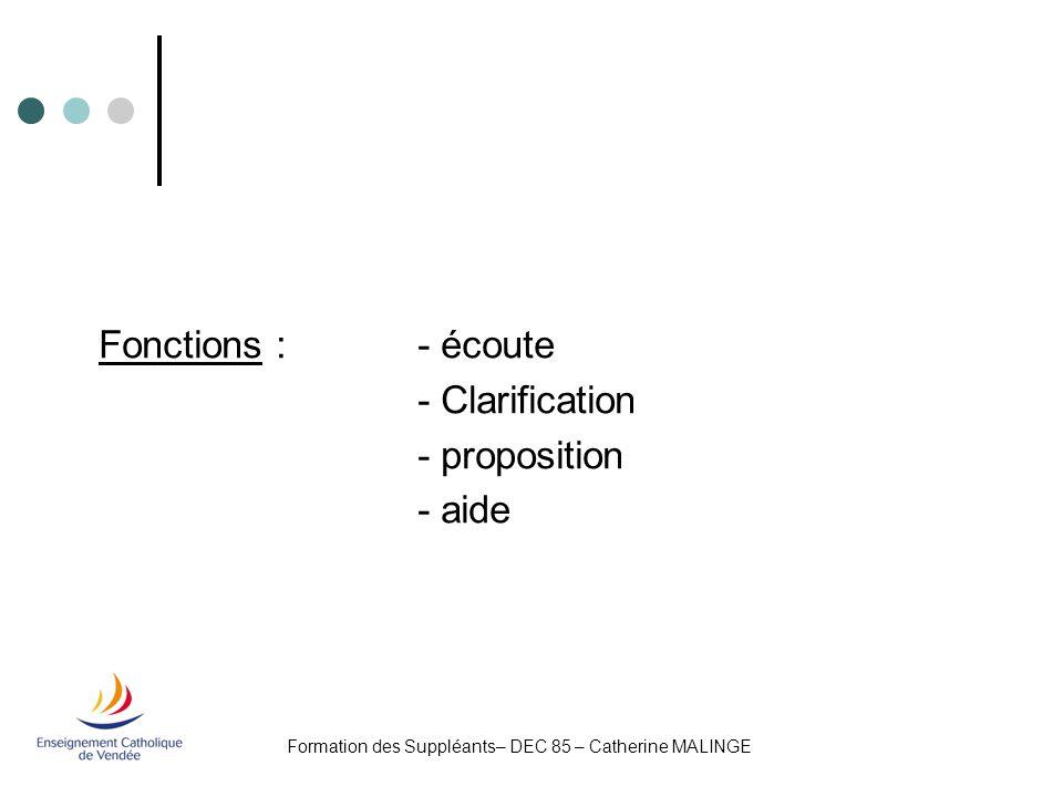 Formation professionnalisante – DEC 85 – Catherine MALINGE Organisation : 4 étapes :  Exposition Narration du récit de la situation.