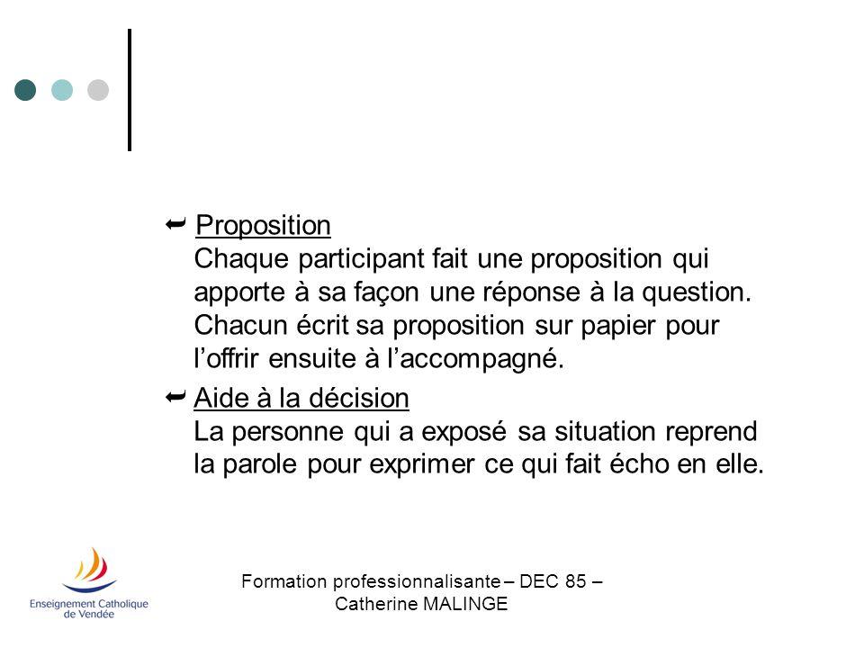 Formation professionnalisante – DEC 85 – Catherine MALINGE Phase de métacognition : Chaque participant dit ce qu'il a appris.