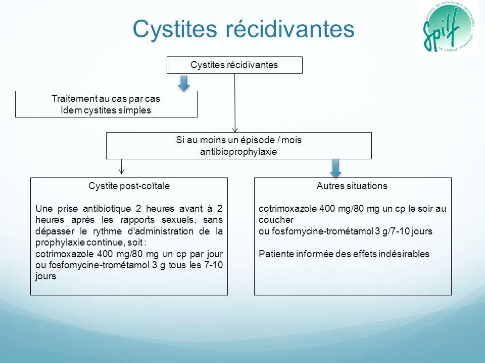 Cystites récidivantes Traitement au cas par cas Idem cystites simples Si au moins un épisode / mois antibioprophylaxie Cystite post-coïtale Une prise