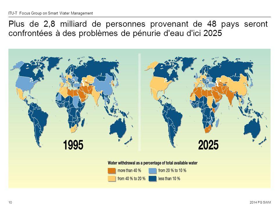 2014 FG SWM ITU-T Focus Group on Smart Water Management Plus de 2,8 milliard de personnes provenant de 48 pays seront confrontées à des problèmes de pénurie d eau d ici 2025 10