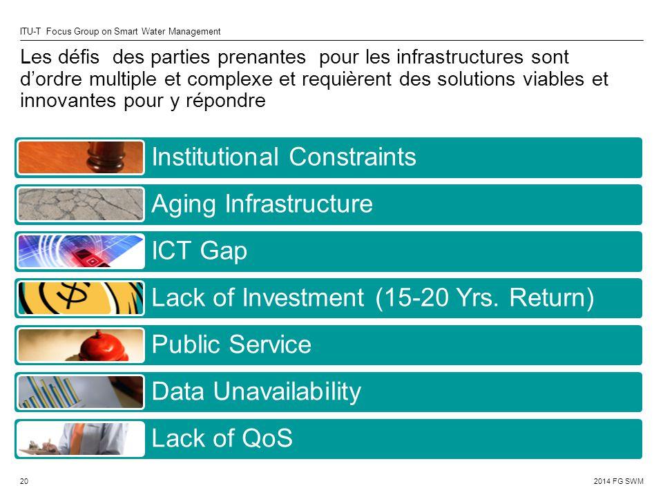 2014 FG SWM ITU-T Focus Group on Smart Water Management Les défis des parties prenantes pour les infrastructures sont d'ordre multiple et complexe et requièrent des solutions viables et innovantes pour y répondre Institutional Constraints Aging Infrastructure ICT Gap Lack of Investment (15-20 Yrs.