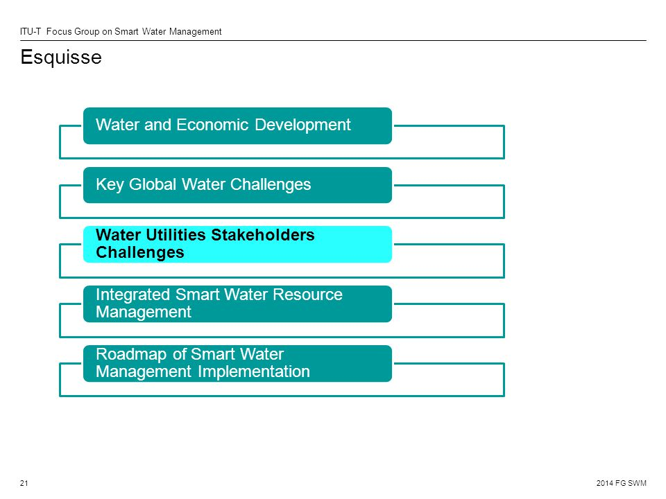 2014 FG SWM ITU-T Focus Group on Smart Water Management Esquisse 21 Water and Economic DevelopmentKey Global Water Challenges Water Utilities Stakeholders Challenges Integrated Smart Water Resource Management Roadmap of Smart Water Management Implementation