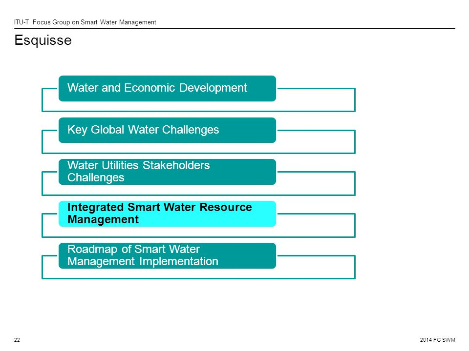 2014 FG SWM ITU-T Focus Group on Smart Water Management Esquisse 22 Water and Economic DevelopmentKey Global Water Challenges Water Utilities Stakeholders Challenges Integrated Smart Water Resource Management Roadmap of Smart Water Management Implementation