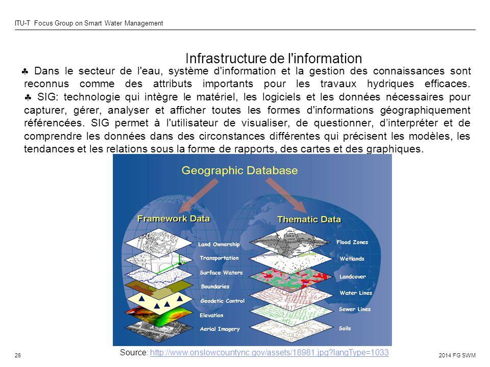 2014 FG SWM ITU-T Focus Group on Smart Water Management Infrastructure de l information  Dans le secteur de l eau, système d information et la gestion des connaissances sont reconnus comme des attributs importants pour les travaux hydriques efficaces.