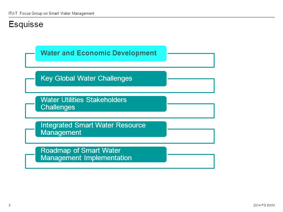 2014 FG SWM ITU-T Focus Group on Smart Water Management Esquisse 3 Water and Economic DevelopmentKey Global Water Challenges Water Utilities Stakeholders Challenges Integrated Smart Water Resource Management Roadmap of Smart Water Management Implementation