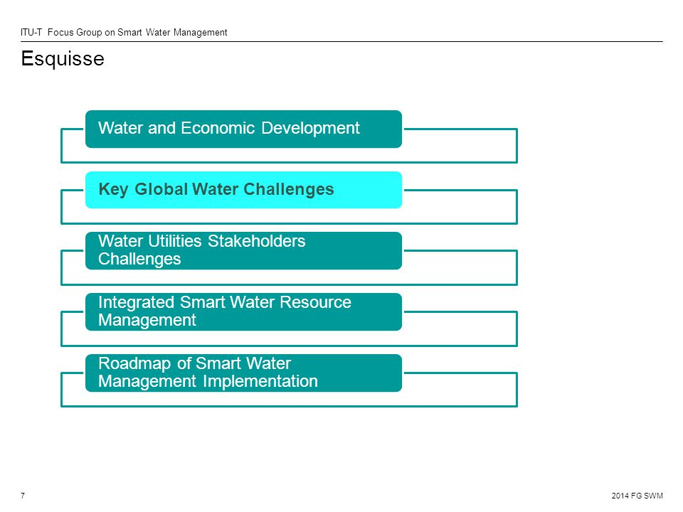 2014 FG SWM ITU-T Focus Group on Smart Water Management Esquisse 7 Water and Economic DevelopmentKey Global Water Challenges Water Utilities Stakeholders Challenges Integrated Smart Water Resource Management Roadmap of Smart Water Management Implementation