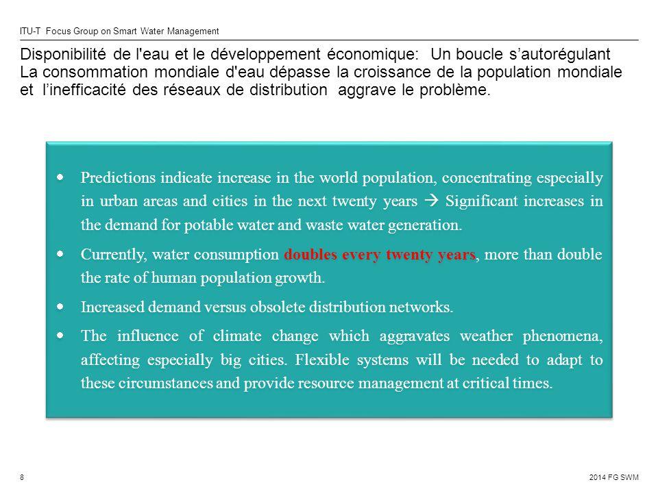 2014 FG SWM ITU-T Focus Group on Smart Water Management Un cinquième de la population mondiale vit dans des conditions de pénurie d eau 9