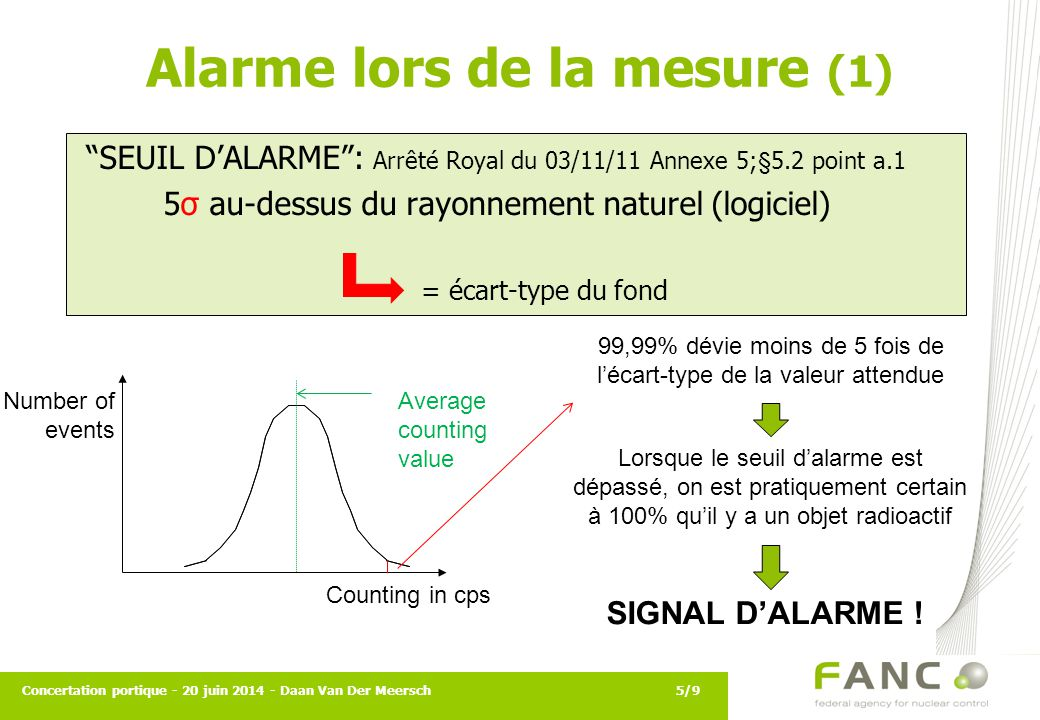 SEUIL D'ALARME : Arrêté Royal du 03/11/11 Annexe 5;§5.2 point a.1 5σ au-dessus du rayonnement naturel (logiciel) = écart-type du fond 5/9 Alarme lors de la mesure (1) Counting in cps Number of events Average counting value 99,99% dévie moins de 5 fois de l'écart-type de la valeur attendue Lorsque le seuil d'alarme est dépassé, on est pratiquement certain à 100% qu'il y a un objet radioactif SIGNAL D'ALARME .