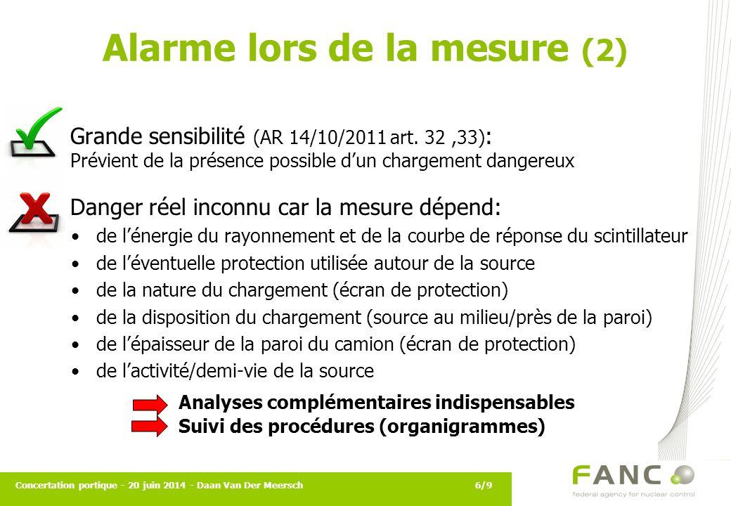 Alarme lors de la mesure (2) Grande sensibilité (AR 14/10/2011 art.