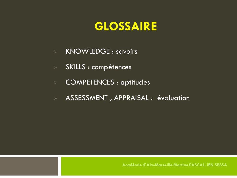  KNOWLEDGE : savoirs  SKILLS : compétences  COMPETENCES : aptitudes  ASSESSMENT, APPRAISAL : évaluation GLOSSAIRE Académie d'Aix-Marseille Martine
