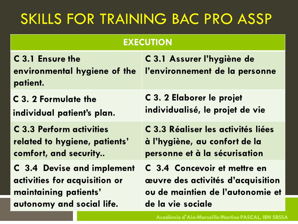SKILLS FOR TRAINING BAC PRO ASSP EXECUTION C 3.1 Ensure the environmental hygiene of the patient. C 3.1 Assurer l'hygiène de l'environnement de la per