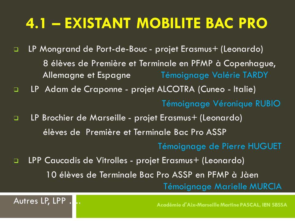 4.1 – EXISTANT MOBILITE BAC PRO  LP Mongrand de Port-de-Bouc - projet Erasmus+ (Leonardo) 8 élèves de Première et Terminale en PFMP à Copenhague, All