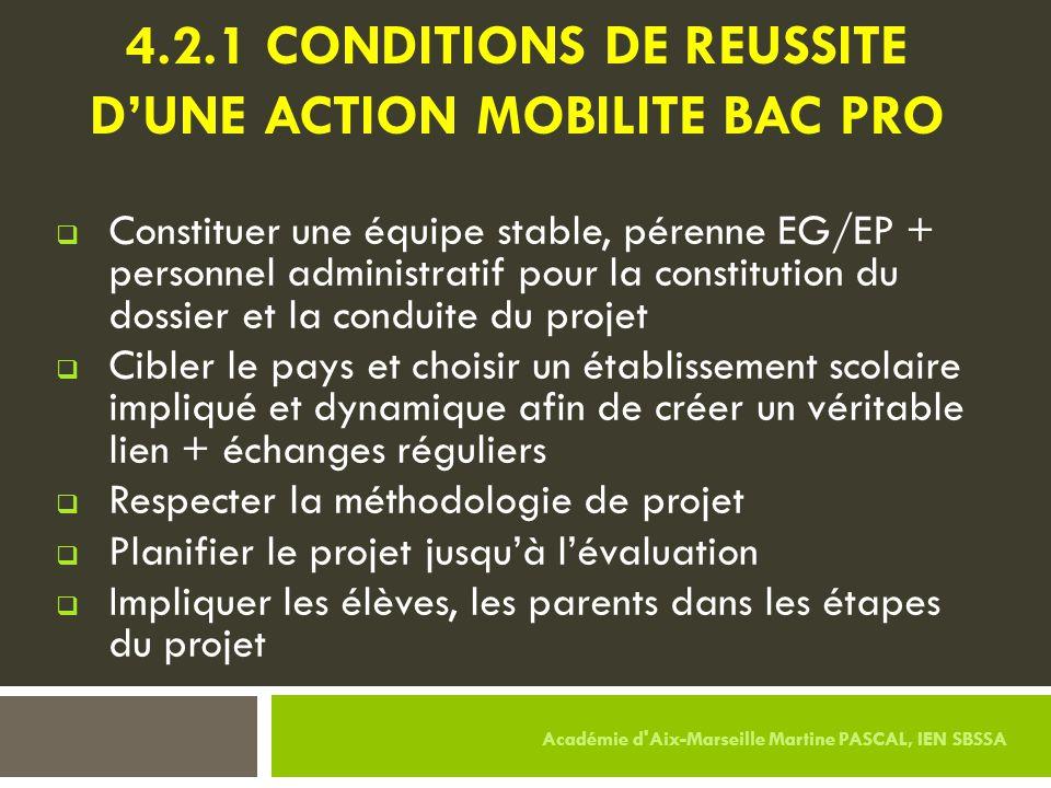 4.2.1 CONDITIONS DE REUSSITE D'UNE ACTION MOBILITE BAC PRO  Constituer une équipe stable, pérenne EG/EP + personnel administratif pour la constitutio