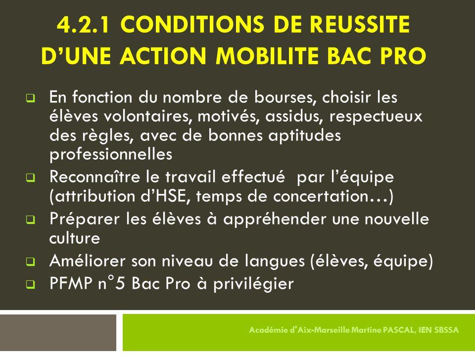 4.2.1 CONDITIONS DE REUSSITE D'UNE ACTION MOBILITE BAC PRO  En fonction du nombre de bourses, choisir les élèves volontaires, motivés, assidus, respe