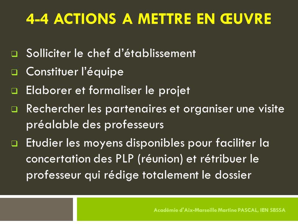 4-4 ACTIONS A METTRE EN ŒUVRE  Solliciter le chef d'établissement  Constituer l'équipe  Elaborer et formaliser le projet  Rechercher les partenair