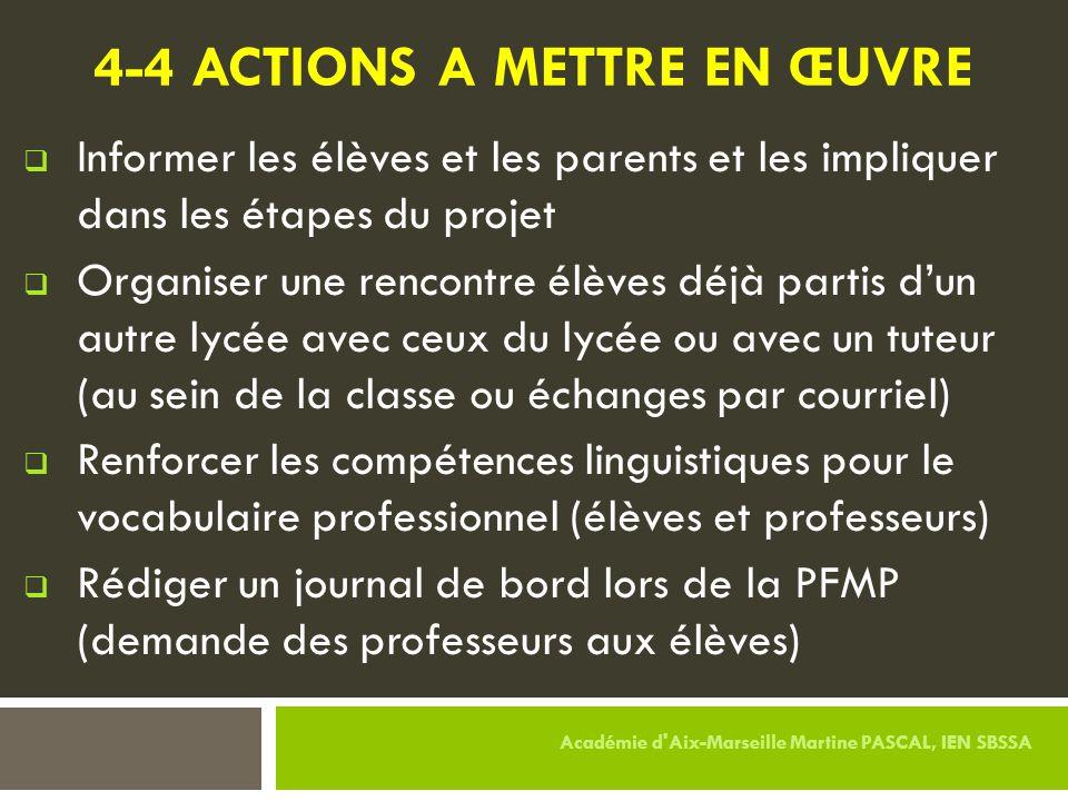 4-4 ACTIONS A METTRE EN ŒUVRE  Informer les élèves et les parents et les impliquer dans les étapes du projet  Organiser une rencontre élèves déjà pa