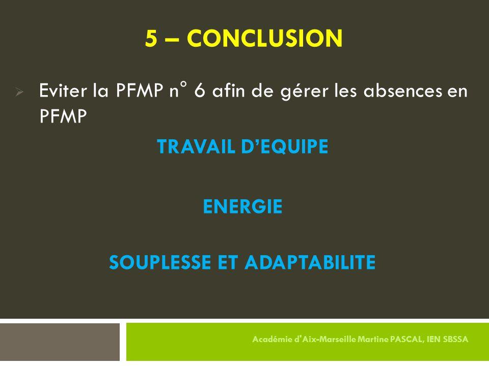 5 – CONCLUSION  Eviter la PFMP n° 6 afin de gérer les absences en PFMP TRAVAIL D'EQUIPE ENERGIE SOUPLESSE ET ADAPTABILITE Académie d'Aix-Marseille Ma
