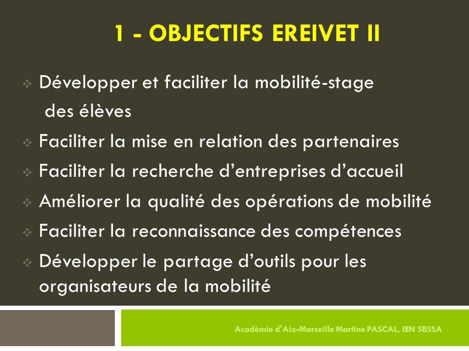 1 - OBJECTIFS EREIVET II  Développer et faciliter la mobilité-stage des élèves  Faciliter la mise en relation des partenaires  Faciliter la recherc