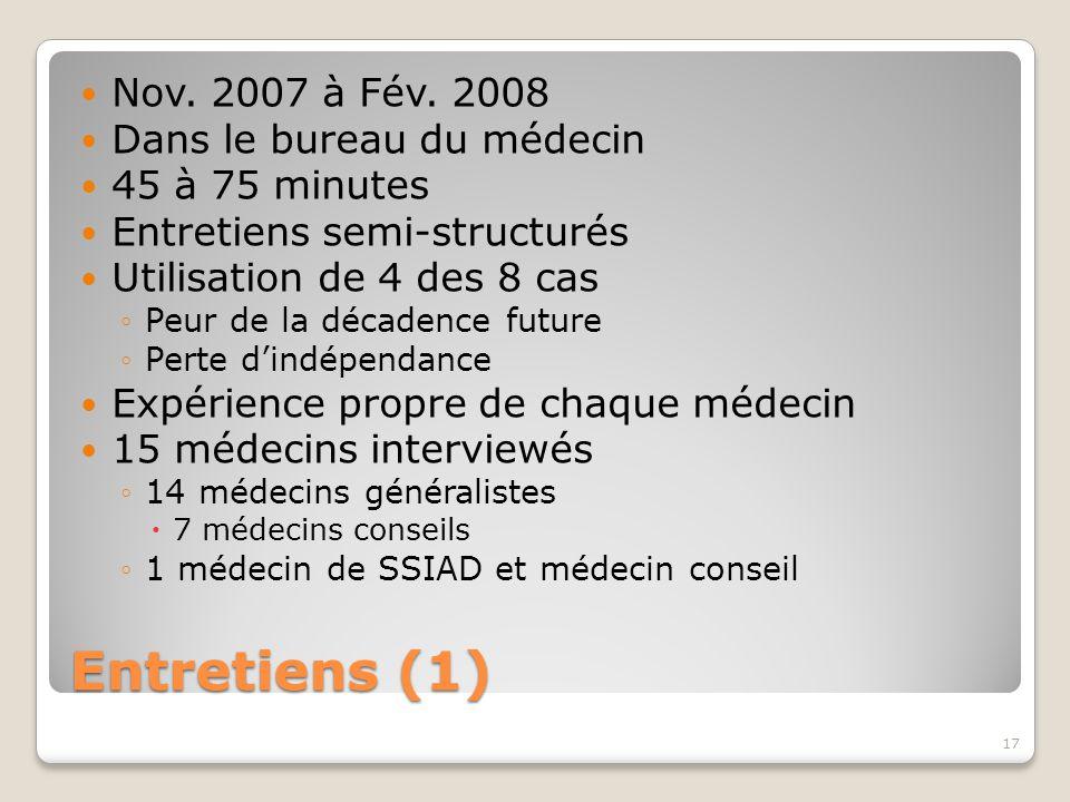 Entretiens (1) Nov.2007 à Fév.