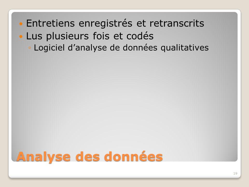 Analyse des données Entretiens enregistrés et retranscrits Lus plusieurs fois et codés ◦Logiciel d'analyse de données qualitatives 19