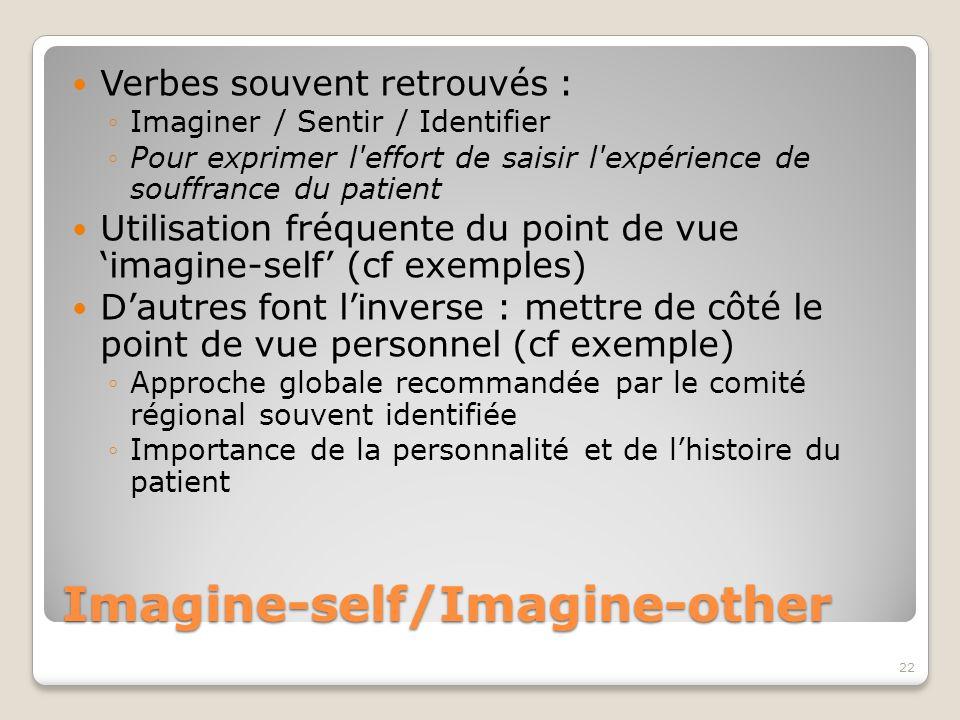 Imagine-self/Imagine-other Verbes souvent retrouvés : ◦Imaginer / Sentir / Identifier ◦Pour exprimer l effort de saisir l expérience de souffrance du patient Utilisation fréquente du point de vue 'imagine-self' (cf exemples) D'autres font l'inverse : mettre de côté le point de vue personnel (cf exemple) ◦Approche globale recommandée par le comité régional souvent identifiée ◦Importance de la personnalité et de l'histoire du patient 22