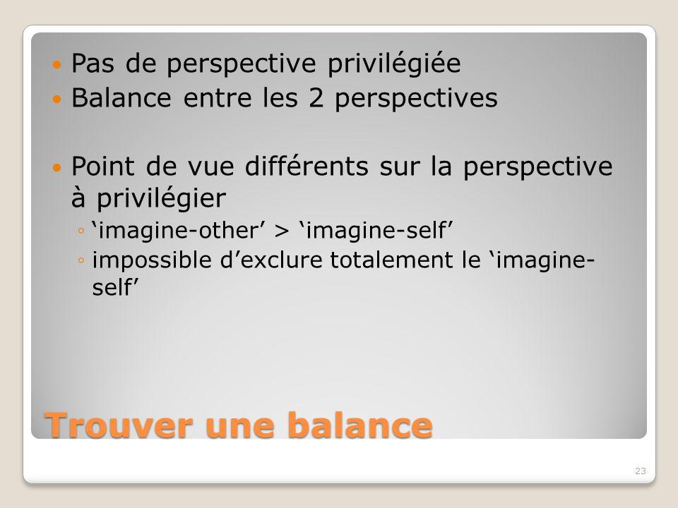 Trouver une balance Pas de perspective privilégiée Balance entre les 2 perspectives Point de vue différents sur la perspective à privilégier ◦'imagine-other' > 'imagine-self' ◦impossible d'exclure totalement le 'imagine- self' 23