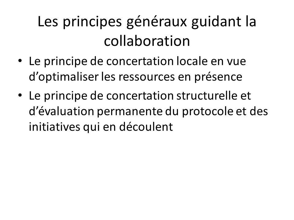 Les principes généraux guidant la collaboration Le principe de concertation locale en vue d'optimaliser les ressources en présence Le principe de conc