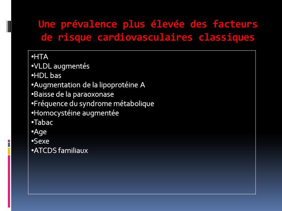 Une prévalence plus élevée des facteurs de risque cardiovasculaires classiques HTA VLDL augmentés HDL bas Augmentation de la lipoprotéine A Baisse de