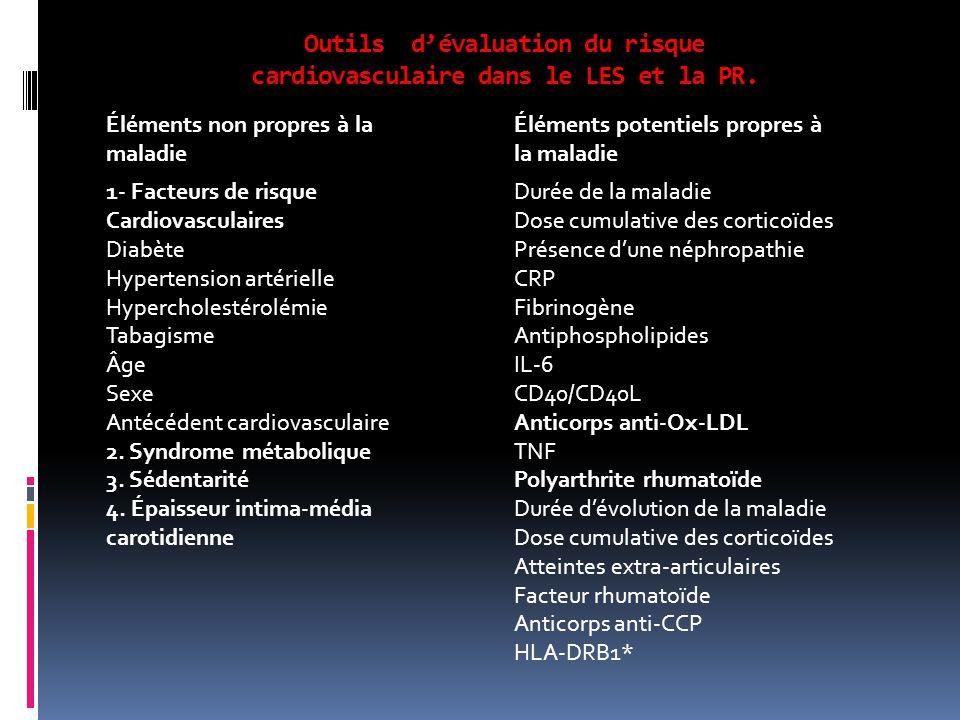Outils d'évaluation du risque cardiovasculaire dans le LES et la PR. Éléments non propres à la maladie Éléments potentiels propres à la maladie 1- Fac