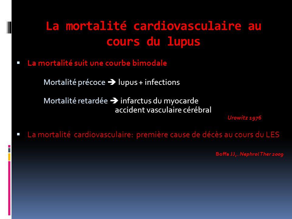  La mortalité suit une courbe bimodale Mortalité précoce  lupus + infections Mortalité retardée  infarctus du myocarde accident vasculaire cérébral