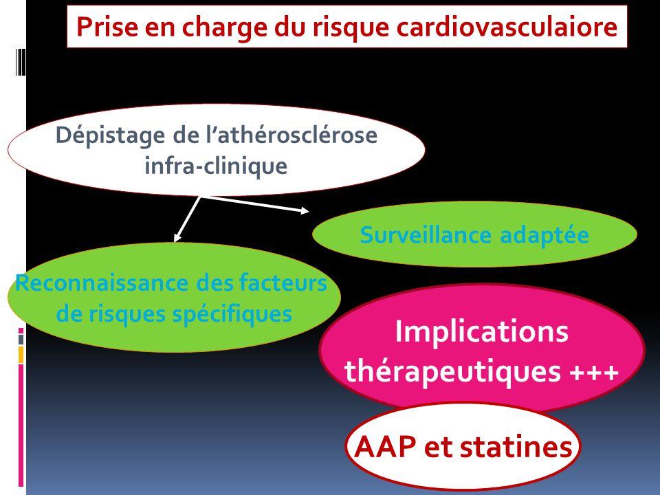 Dépistage de l'athérosclérose infra-clinique Implications thérapeutiques +++ Prise en charge du risque cardiovasculaiore Reconnaissance des facteurs d